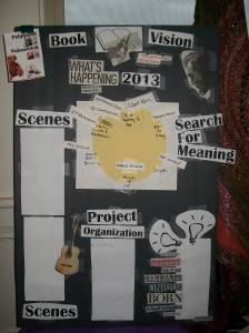 """My Memoir Visionboard doubles as a place to keep organized. Notice the blank spaces, those are for writing my """"scenes to-do lists"""" which are the scenes I need to write, and then I'll cross them out as I go. And the wheel in the middle is my """"full-circle story"""", which reveals that I've not yet completed the beginning but have written much of the content in the middle."""
